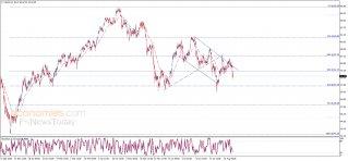 النفط يؤكد الكسر – تحليل - 26-08-2019