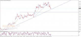 Gold price apporahces the support – Analysis - 11-09-2019