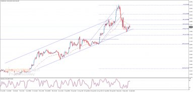 Midday update for Silver 11-09-2019