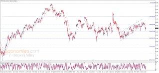 النفط يحاول التعافي – تحليل - 03-12-2019