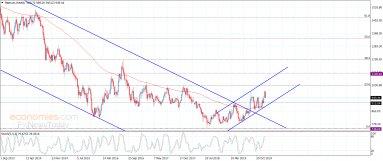 Platinum gains new positive momentum – Analysis – 9-1-2020