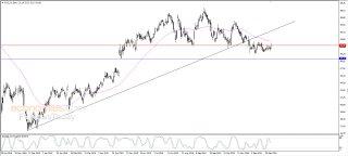 American International Group rises amid negative signals - Analysis - 09-01-2020