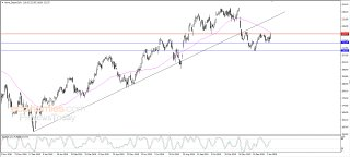 Home Depot touches SMA resistance - Analysis - 09-01-2020
