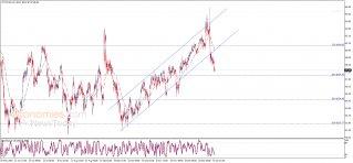 Crude oil price crawls towards the target – Analysis - 14-01-2020