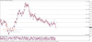 اليورو يحافظ على ثباته السلبي – تحليل - 17-02-2020