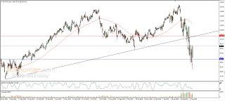 PayPal surges - Analysis - 25-03-2020