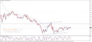 النفط في مسار ضيق – تحليل - 26-03-2020