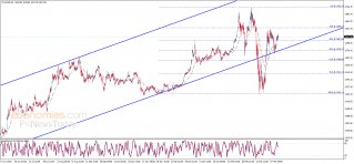 Gold price is stable – Analysis - 06-04-2020