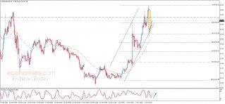 Crude oil price begins with bearish gap – Analysis - 06-04-2020