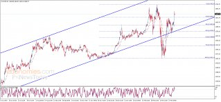 Gold price confirms the breach – Analysis - 07-04-2020