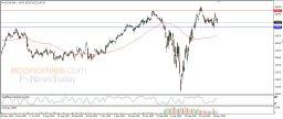 Johnson & Johnson tries to garner momentum - Analysis - 21-05-2020