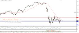 JPMorgan ends cautiously higher - Analysis - 21-05-2020
