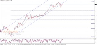 Crude oil price attempts to recover – Analysis - 25-05-2020
