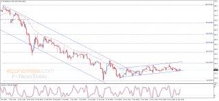 Corn price awaits the break – Analysis - 26-05-2020