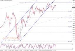 تحليل الإغلاق للذهب 02-06-2020