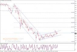 تحديث منتصف اليوم لأسعار الذرة 03-06-2020