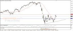 JPMorgan rises cautiously - Analysis - 03-06-2020