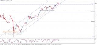 النفط يختبر دعم القناة – تحليل - 04-06-2020