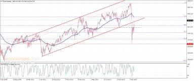 المؤشر الفرنسي يعود للمسار الصاعد- تحليل - 4-6-2020