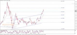 تحديث منتصف اليوم لليورو مقابل الدولار 04-06-2020