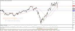 Facebook sharpens decline - Analysis - 29-06-2020