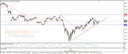 Cisco stalls - Analysis - 29-06-2020