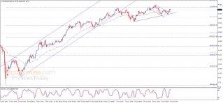 النفط يخترق المقاومة – تحليل - 30-06-2020
