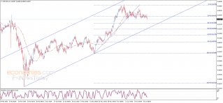 Midday update for the AUDUSD 30-06-2020