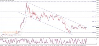 The USDCAD returns to the resistance – Analysis - 10-07-2020
