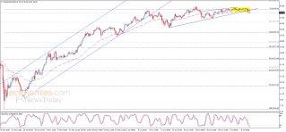 النفط يكسر الدعم – تحليل - 10-07-2020