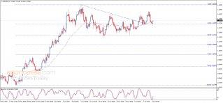تحديث منتصف اليوم لليورو مقابل الدولار 10-07-2020