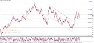 أسعار القمح تحافظ على ثباتها السلبي – تحليل - 31-07-2020