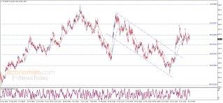 أسعار القمح تستأنف الانخفاض – تحليل - 03-08-2020