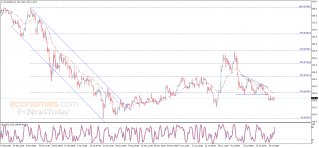 تحديث منتصف اليوم لأسعار الذرة 03-08-2020