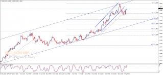 اليورو يستأنف الارتفاع – تحليل - 05-08-2020