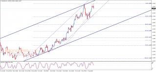 تحديث منتصف اليوم لليورو مقابل الدولار 06-08-2020