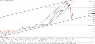 الذهب يبدأ بإيجابية – تحليل - 13-08-2020