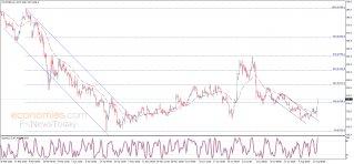 أسعار الذرة تخترق المقاومة – تحليل - 13-08-2020