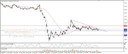 AIG rises cautiously - Analysis - 15-09-2020