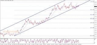 اليورو تحت الضغط السلبي – تحليل - 16-09-2020