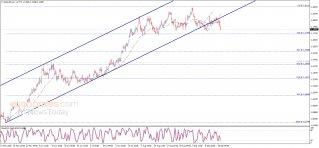 اليورو يفعّل السيناريو السلبي – تحليل - 17-09-2020