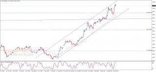 أسعار فول الصويا تستعيد عافيتها – تحليل - 17-09-2020