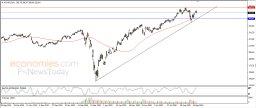 Home Depot resumes decline - Analysis - 17-09-2020