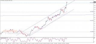 تحديث منتصف اليوم لأسعار فول الصويا 18-09-2020