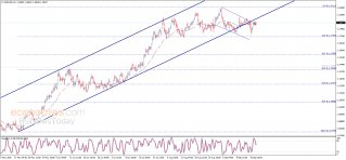 The EURUSD within tight track – Analysis - 21-09-2020