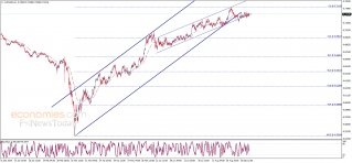The AUDUSD is stable – Analysis - 21-09-2020
