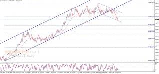 اليورو يستمر بالانخفاض – تحليل - 24-09-2020