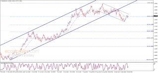 اليورو يحافظ على ثباته الإيجابي – تحليل - 01-10-2020