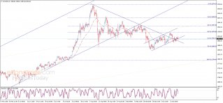 End of day analysis for Gold 16-10-2020