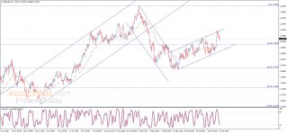 The GBPUSD heads towards the negative target - Analysis - 23-10-2020